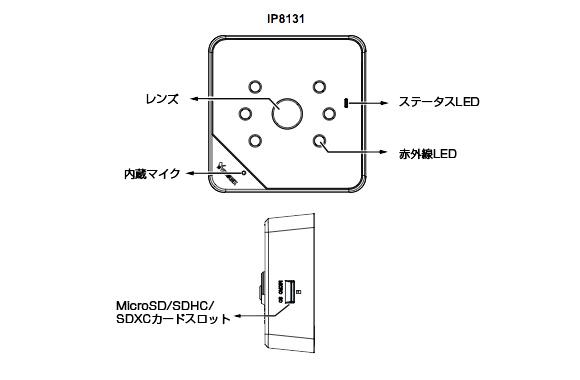 VIVOTEK IP8131 図解1