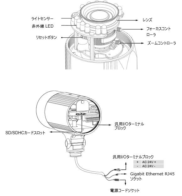 VIVOTEK IP8352 図解2