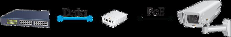 AXIS T81333 30 Wミッドスパン システム画像1