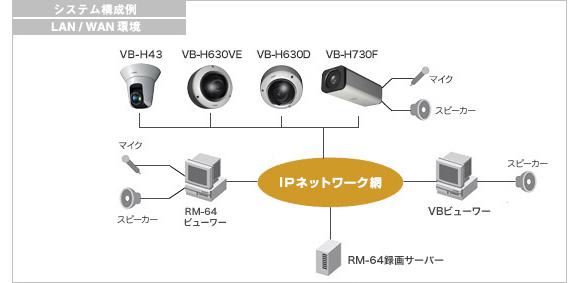 Canon VB-H730F システム構成例1