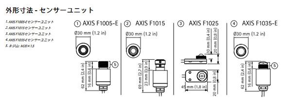 AXIS P1035-E 図解1