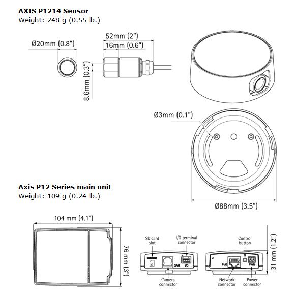 AXIS P1214-E 図解1