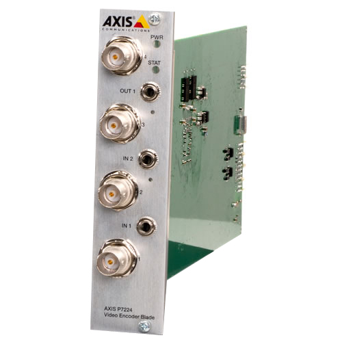 AXIS P7224
