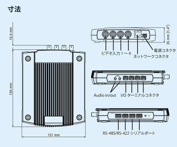 AXIS Q7404 図解1