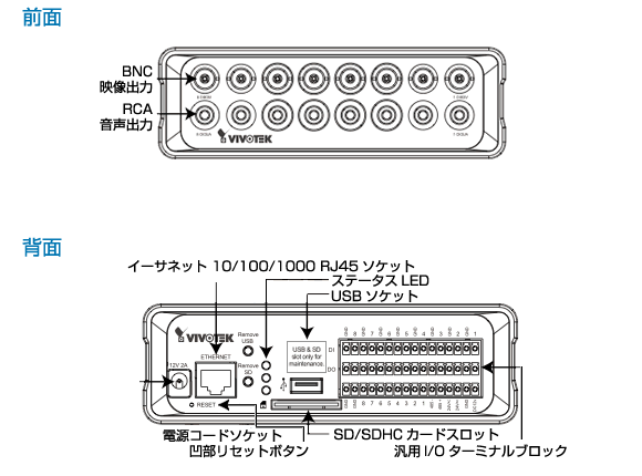 VIVOTEK VS8801 図解2
