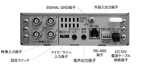 WJ-GXE500 DG-GXE500 図解2