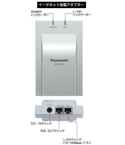 Panasonic BB-HPE2 図解2