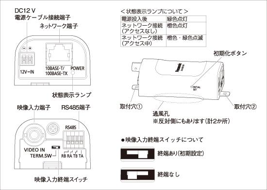 WJ-GXE100 図解2