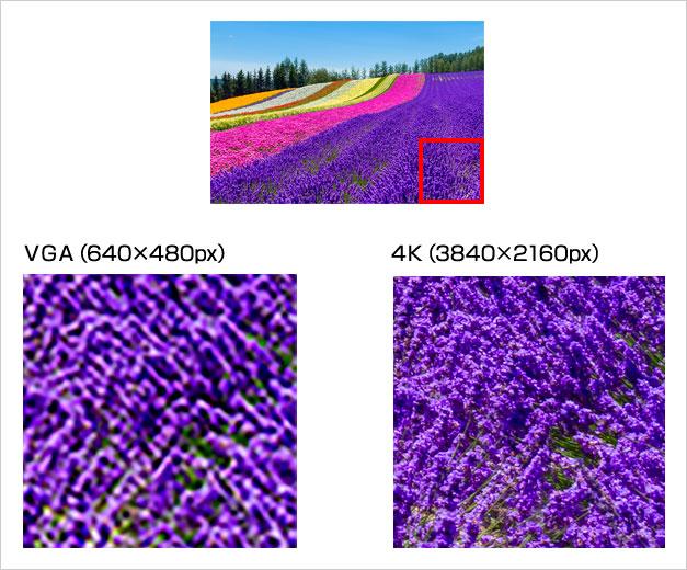 VGAから4K比較画像