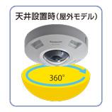 360° 多彩な配信モードで全方位を監視