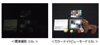 カラーナイトビューモード(標準撮影0.3lxとカラーナイトビューモード0.3lx)