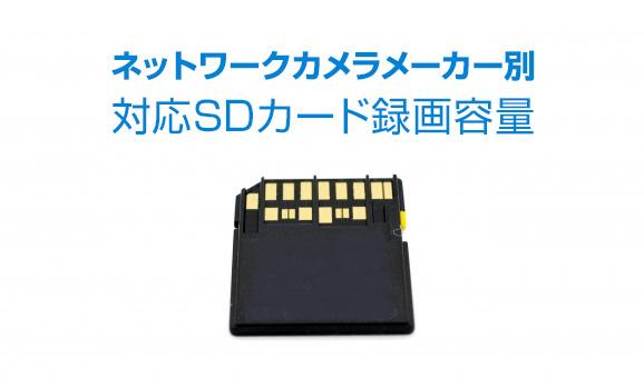 ネットワークカメラメーカー別、対応SDカード録画容量
