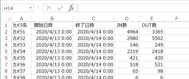 カウントデータのエクスポート