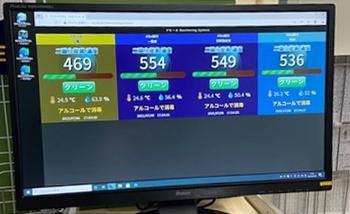 コンピューター・ビジネス様開発・導入のWi-Fi CO2センサーを使⽤したCO2濃度の「⾒える化」システムCO2モニタリング